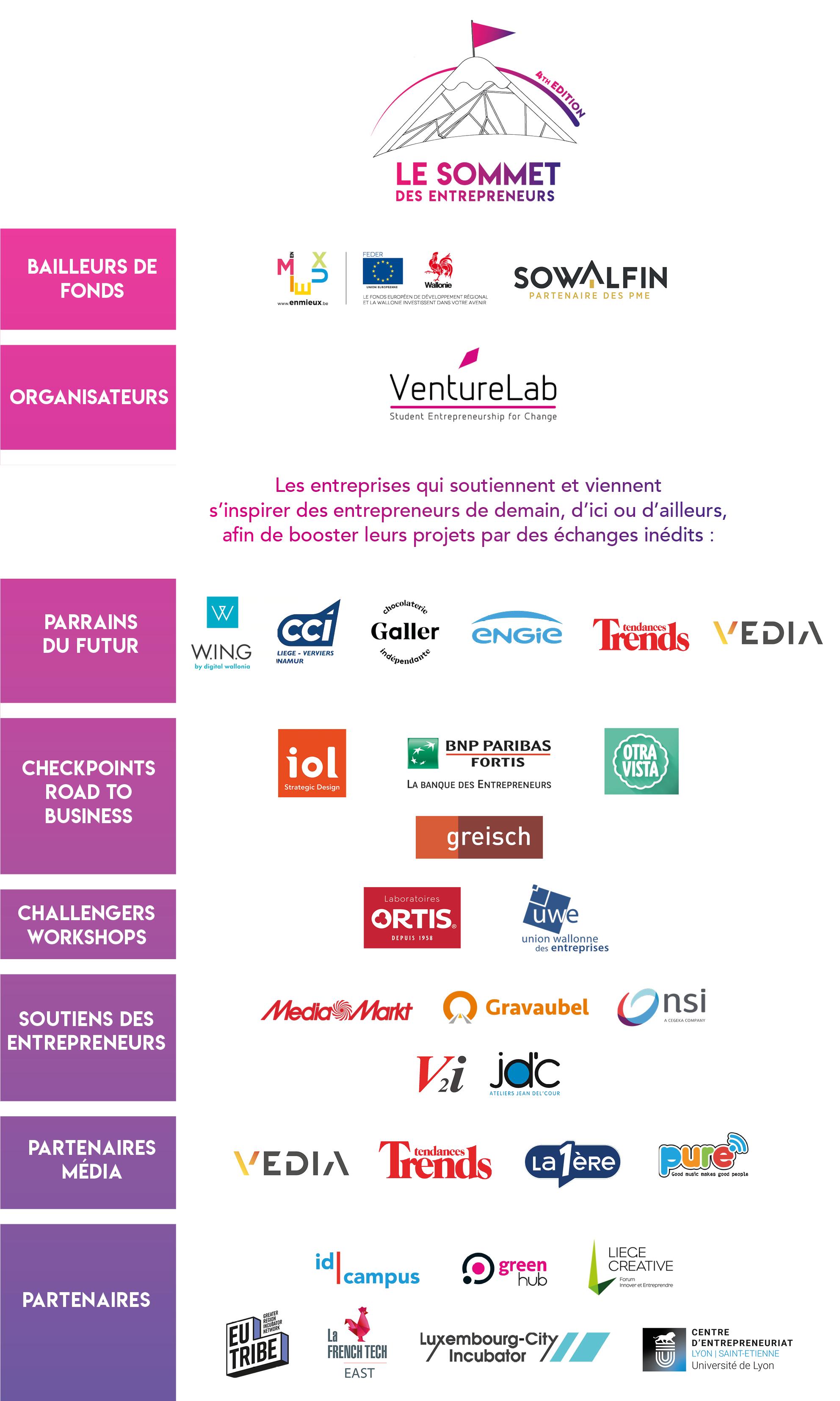 Sommet des Entrepreneurs - sponsors 2021
